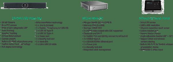 MVC400-II
